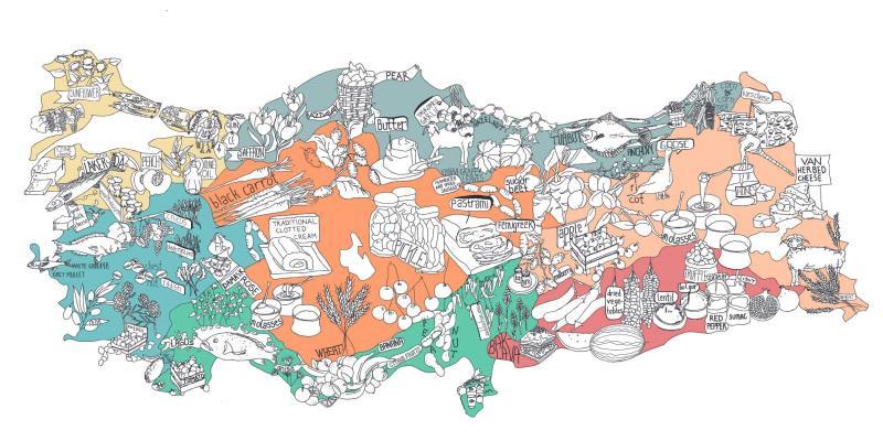 UNIQUE FOODS & DRINKS IN TURKEY